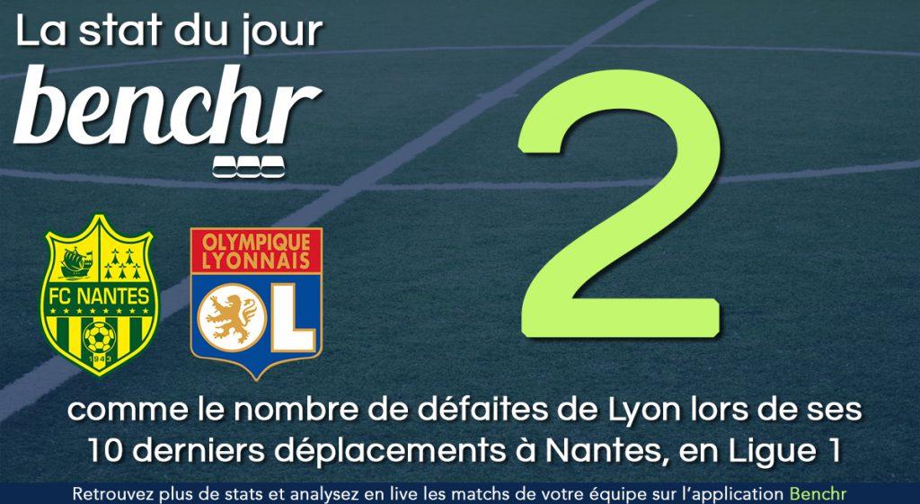 FC Nantes Suivez ici en direct la rencontre face à l'Olympique Lyonnais