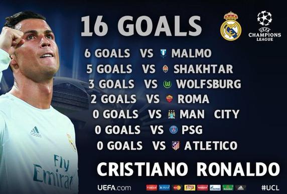 Real Madrid Vs Psg Goal Scorers